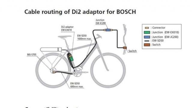 Di2 adapter za Boschev E-Bike sistem prihaja na trg
