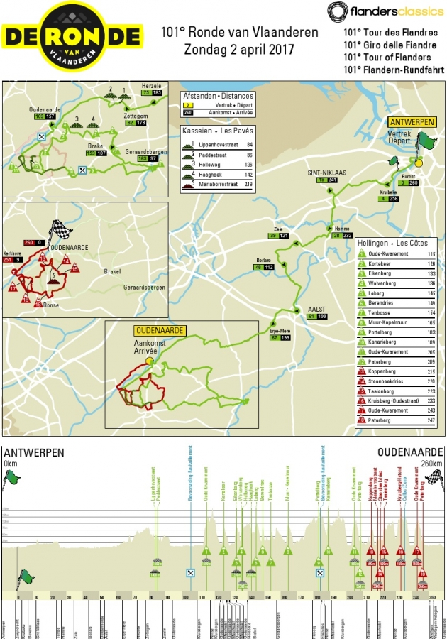 Znana je trasa dirke po Flandriji, vrača se Muur van Geraardsbergen
