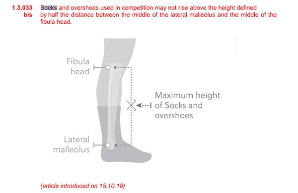 Nova pravila: Kako visoko nositi nogavice