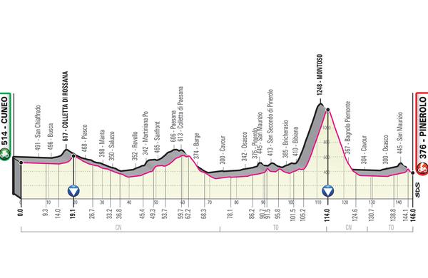 Spoznajmo Giro: Za spomin na Coppijev podvig