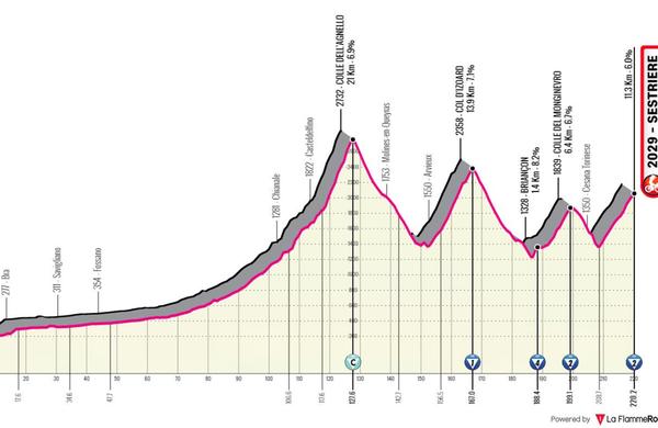 Spoznajmo Giro: Bo to kraljevska etapa na Giru?
