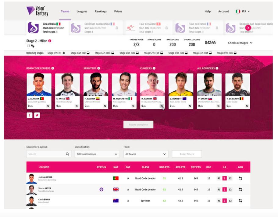 Pridružite se BICIKEL.COM fantasy ligi za Giro