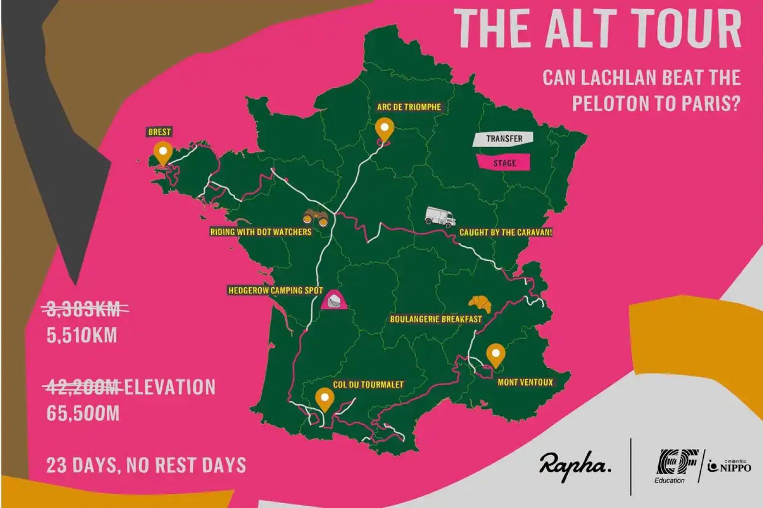 Lachlan Morton z Alt Tourom želi prehiteti karavano Toura do Pariza